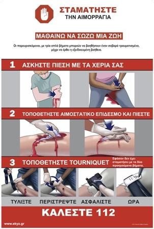 Οδηγίες για την Αιμορραγία